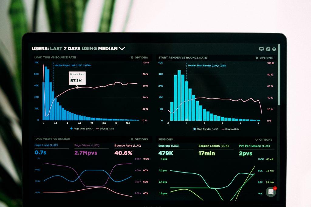Digital marketing performance dashboard